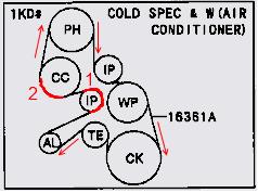 Serpentine Belt Misalignment - 1KD FTV Engine - PradoPoint