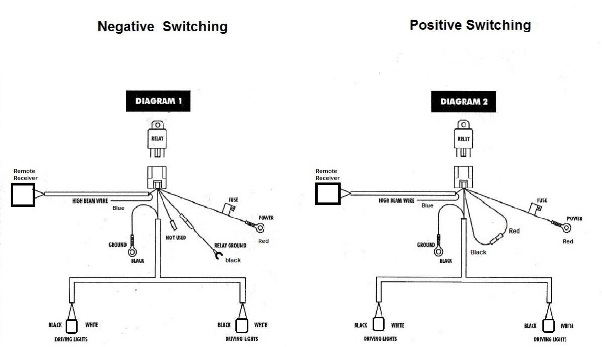 Wiring Help - HID Lightforce XGTs